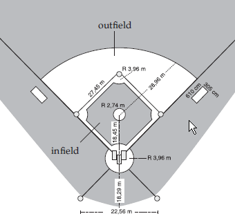 Ukuran Lapangan Baseball Olahraga Bang Ayas
